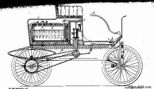 History And Directory Of Electric Cars From